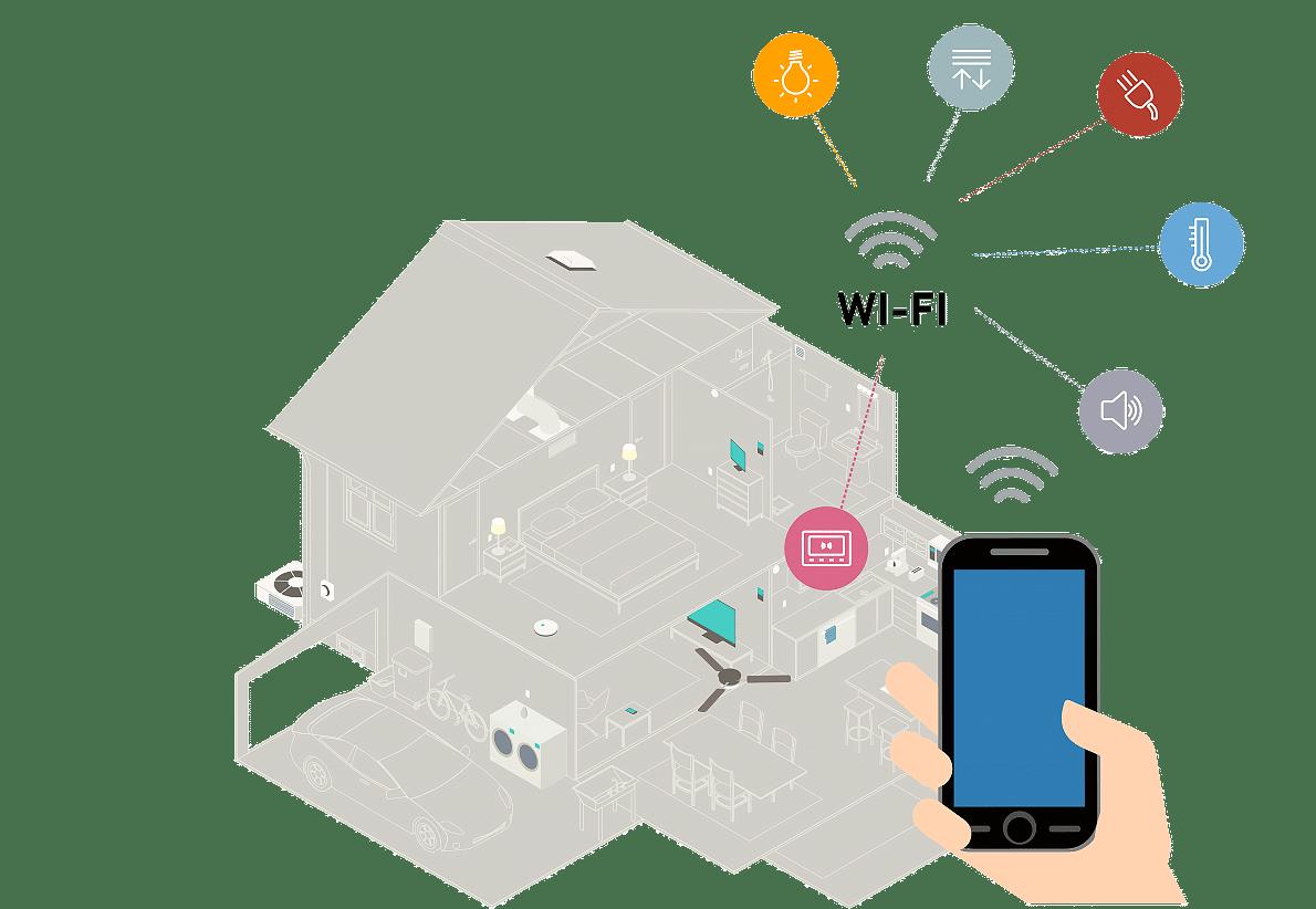 Prodotti Domotici Cosa Sono domotica o smart home | casa intelligente | casa connessa di